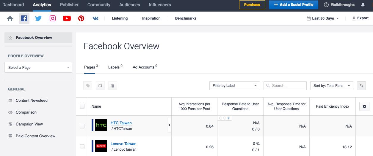 socialbakers自定义数据分析版块