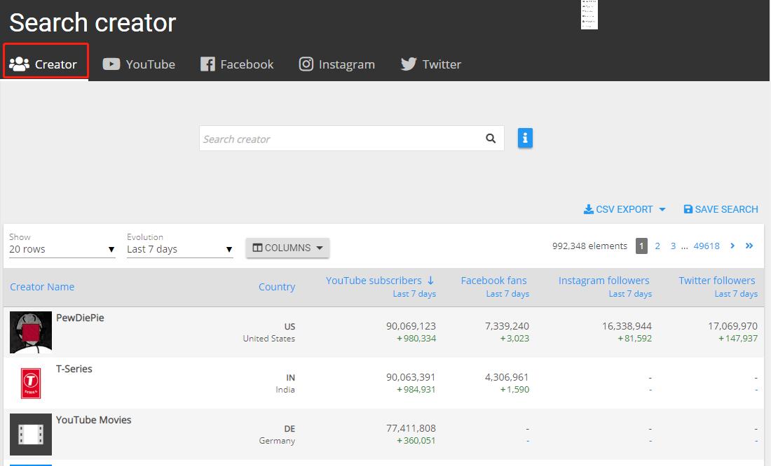 Wizdeo Analytics-Creator界面展示