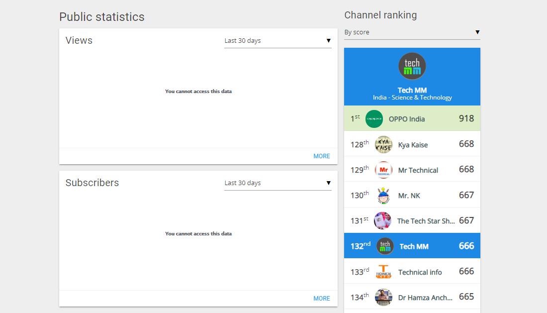 Wizdeo Analytics-红人频道详情Dashboard——Public-3