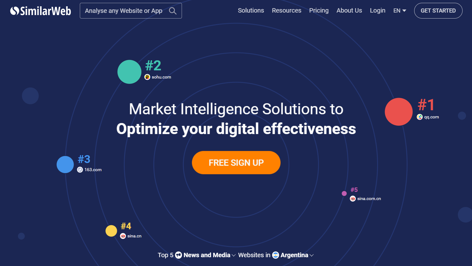 similarweb网站分析