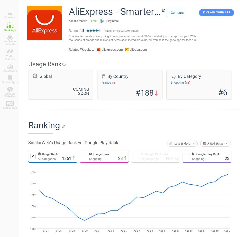 similarweb app流量分析